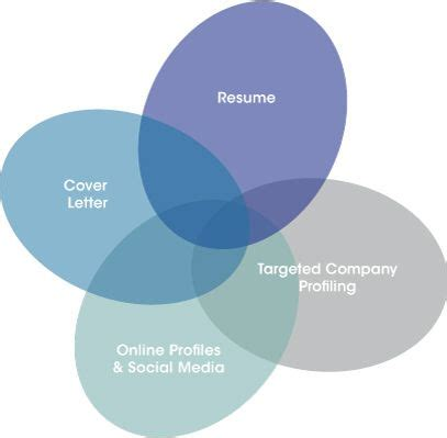 Managing the Imperfect Resume - Laid Off And Looking - WSJ